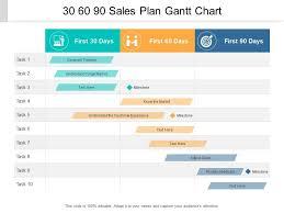 Gantt Chart By Day 30 60 90 Sales Plan Gantt Chart Powerpoint Slide