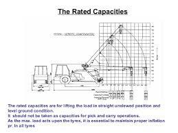 14 Ton Hydra Load Chart Safe Use Of Hydra