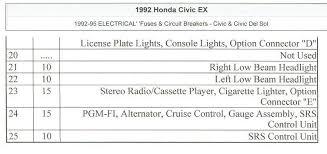 eg coupe fuse box eg wiring diagrams 93 honda civic fuse diagram under hood at Honda Del Sol Fuse Box