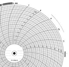 Fx 898413 Foxboro Circular Chart