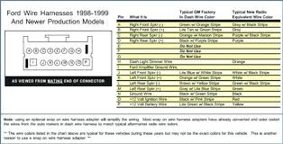 ford radio wire harness color codes ford radio wiring diagram ford Scosche Wiring Harness Color Code ford radio wire harness color codes wiring diagram car audio me wiring diagram wiring a three