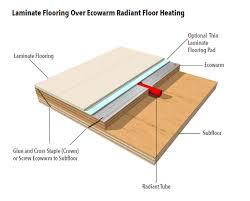 laminate over ecowarm