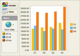Chart Fx Lite For Net Charting Solutions Logon