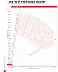 Index Of Images Crane Rental Load Charts Crawler 2250
