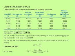 planned aggregate expenditure