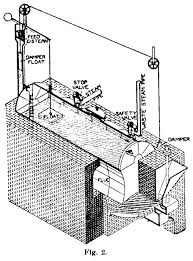 Modern types of boilers boiler and iron