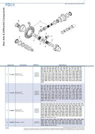 ford rear axle page 248 sparex parts lists diagrams s 73978 ford fd08 242