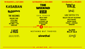 Reading and leeds festivals will take place this year, organisers have said , after the government announced its roadmap for getting england out of here's who is on the billing so far. 2021 Lineup Reading Leeds Festivals Festival Forums