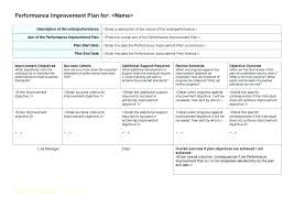Job Performance Work Examples Review Attitude Ormance
