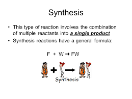 4 synthesis this type of reaction