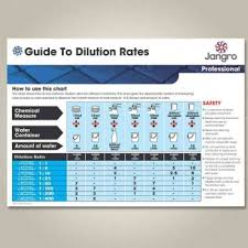 Cleaning Chemical Dilution Chart Dilution Chart Jangro Cleaning Chemicals Wallchart Wray Bros