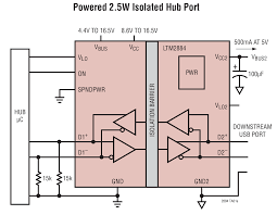 ltm2884 isolated usb transceiver with isolated power linear isotrol isolation panels at Isolation Panel Wiring Diagram