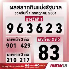 Newtv18 - ผลสลากกินแบ่งรัฐบาล งวดวันที่ 1 กรกฎาคม 2561...