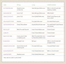 Wedding Cake Flavors List Idea In 2017 Bella Wedding