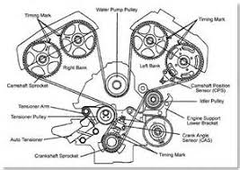 similiar 3 5 hyundai timing belt keywords accent timing belt further diagram for hyundai sonata 2 4 timing belt