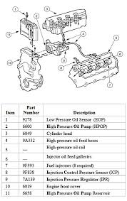 6 0 powerstroke oil flow diagram 6 0 image wiring high pressure oil pump top end oil change page 2 ford truck on 6 0 powerstroke oil