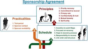 sponsorship agreement 12 step sponsorship agreement