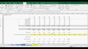 cash flow model excel dry cleaning business cash flow model excel youtube