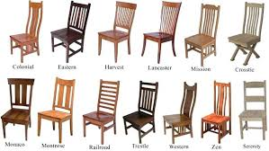Marvelous Enchanting Furniture Chairs Styles Dining Room Chair Solid Wood Table Leg  Creative Of Different Style Spa . Furniture Styles Wooden ...