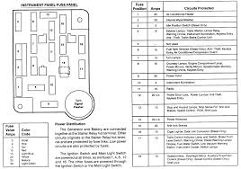 ford e fuse panel diagram 1998 e250 wiring diagram wirdig 1998 ford e350 fuse box diagram likewise ford f 150 wiring