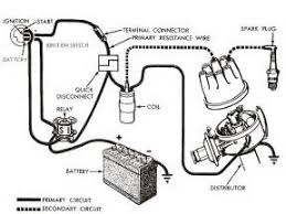 ignition system wiring diagram images ignition system wiring diagram ignition get image