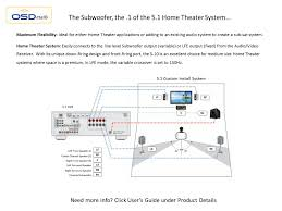 home theater systems speaker wiring diagram home wiring diagrams for home theater systems the wiring diagram on home theater systems speaker wiring diagram