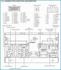 pioneer avh x1500dvd wiring diagram great installation of wiring pioneer avh wiring diagram wiring diagram todays rh 6 18 12 1813weddingbarn com pioneer avh p1400dvd wiring diagram pioneer avh x1500dvd wiring diagram