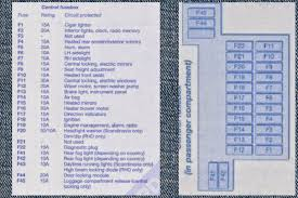 2003 mustang fuse box layout on 2003 images free download wiring 2003 Mustang Fuse Box Diagram 2003 mustang fuse box layout 7 2003 ford fuse box diagram 2006 ford mustang fuse box location 2000 mustang fuse box diagram