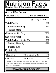 weight loss tips nutrition analysis nutrition analysis by anti essays