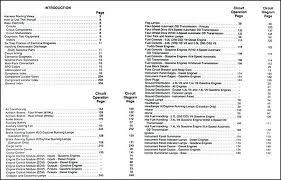 33 inspirational 1995 chevy blazer engine diagram myrawalakot 1995 chevy blazer wiring diagram 1995 chevy blazer engine diagram new 1995 chevy blazer wiring diagram 95 spark plug wire truck