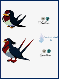 Petilil Evolution Chart 61 Right Pokemon Emerald Evolution Chart With Pictures