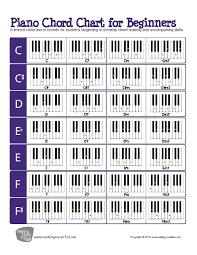 Piano Chord Chart Pdf Wl1pgxe08vlj
