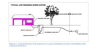 s process diagram images grinder pump program reynolds water islamorada