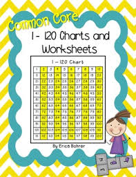 1 To 120 Charts Common Core Aligned