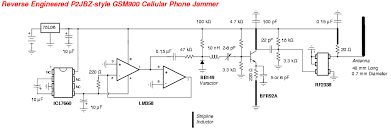 gbppr cellular phone jammers schematic diagram for a homebrew p2jbz style jammer