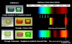 Chelsea Filter Color Chart 16 Credible Chelsea Filter Chart