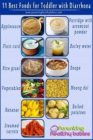 Diarrhoea Diet Chart 11 Best Foods For Toddler With Diarrhoea Toddler Diarrhea