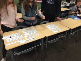 articles of confederation weaknesses and strengths vs talents articles of confederation weaknesses and strengths vs talents