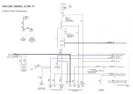 wiring diagram 96 gmc wiring wiring diagrams online truck forum wiring diagram gmc 1996 gmc k1500 abs wiring truck forum
