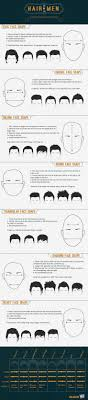Finding The Right Hairstyle best 25 hairstyles for face shapes ideas face 2170 by stevesalt.us