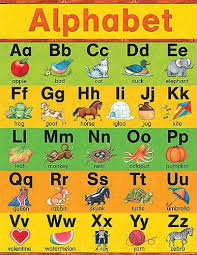 Teacher Created Resources Sw Alphabet Chart Multi Color 7635