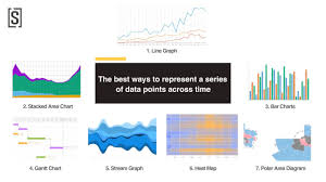 Last Fm Genre Pie Chart Visualizing Time Series Data 7 Types Of Temporal