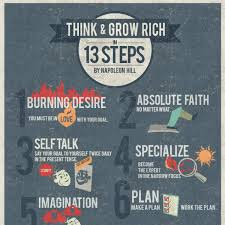 Think Grow Rich Quotes