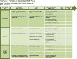 Sample Personal Action Plan Ophthalmic Professional Create A Personal Development Plan 23
