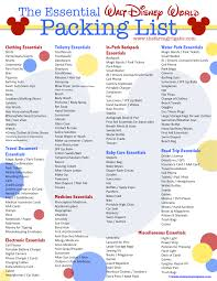 New Jersey Travel Packing List