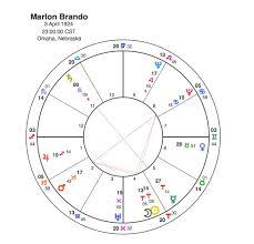 The Sopranos Born Under Two Bad Signs Capricorn