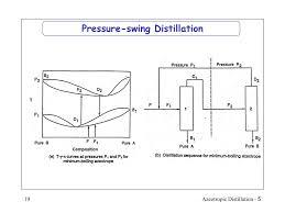 Ppt Sequencing Of Azeotropic Distillation Columns