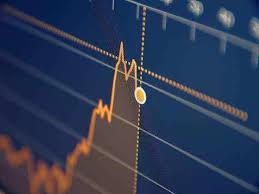 Titan Nse Chart Titan Market Now Consumer Durables Index Tops Chart Cg