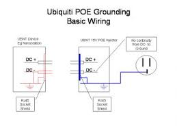 ubiquiti work wiring diagram motorcycle schematic images of ubiquiti work wiring diagram ubiquiti poe adapter patibility the airgateway poe injector