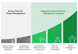 Project Portfolio Management Solution For Ms Project Management